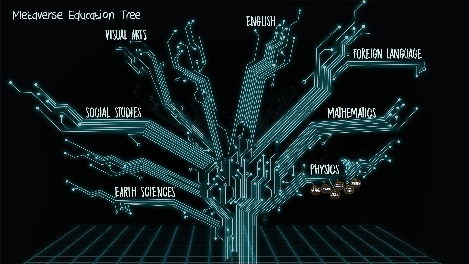 education_tree